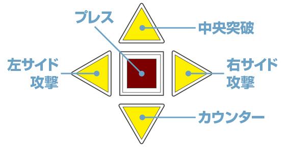 2-10_lesson5_2